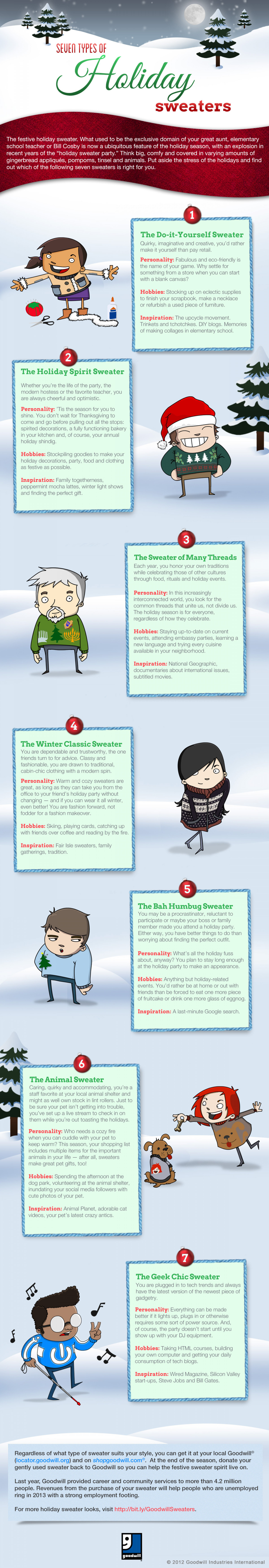 Goodwill's Seven Types of Holiday Sweaters: Which one are you? Infographic