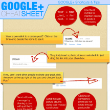 Google  Cheat Sheet – Google Plus Shortcuts  Infographic