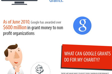 Google Ad Grants for Nonprofits Infographic