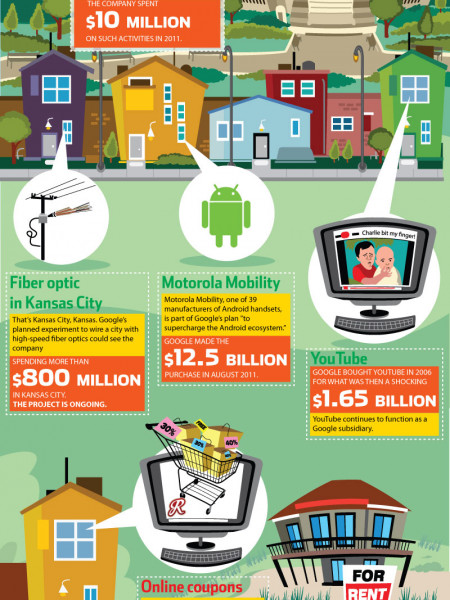 Google Casts a Wide Net Infographic