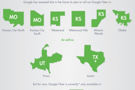 Google Fiber infographic: Will it take over the world? Infographic