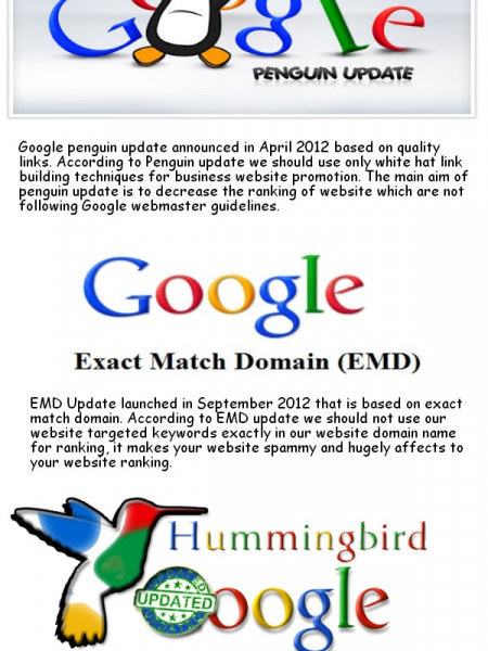 Google Major Updates - Logicspice UK Infographic