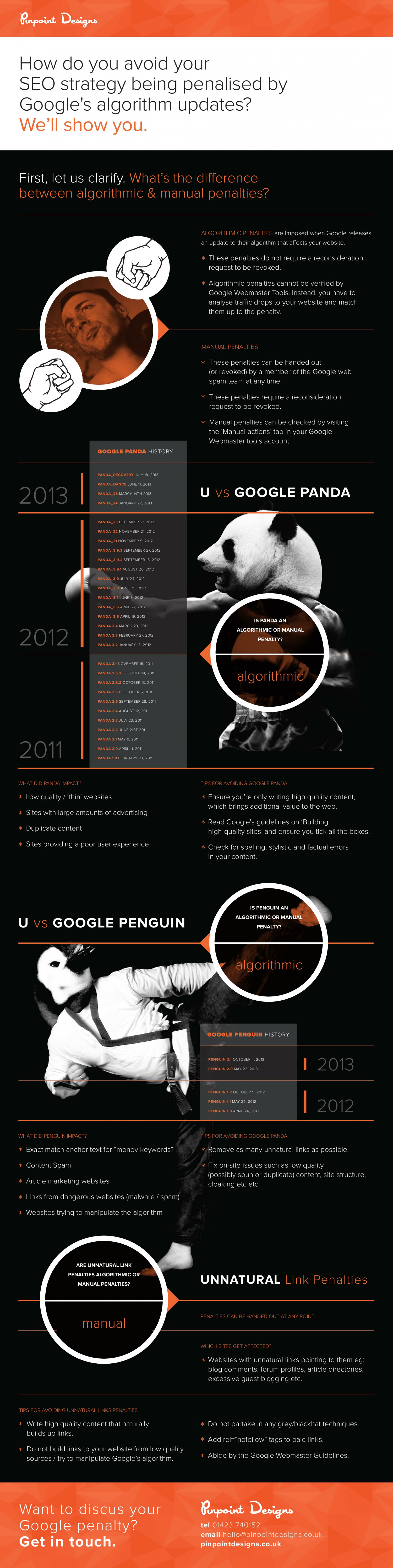 Google Penalties and Tips to Stay in the Clear Infographic