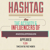 google penguin twitter  Infographic