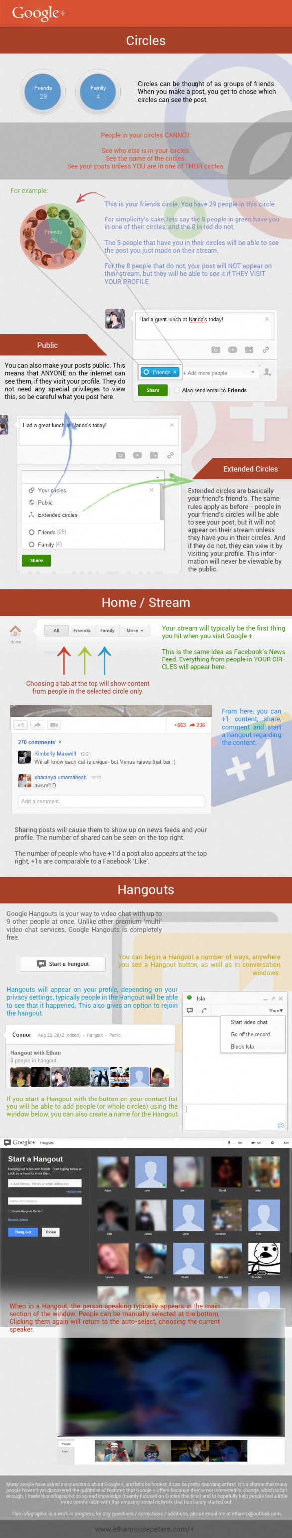 Google Plus Circles tutorial