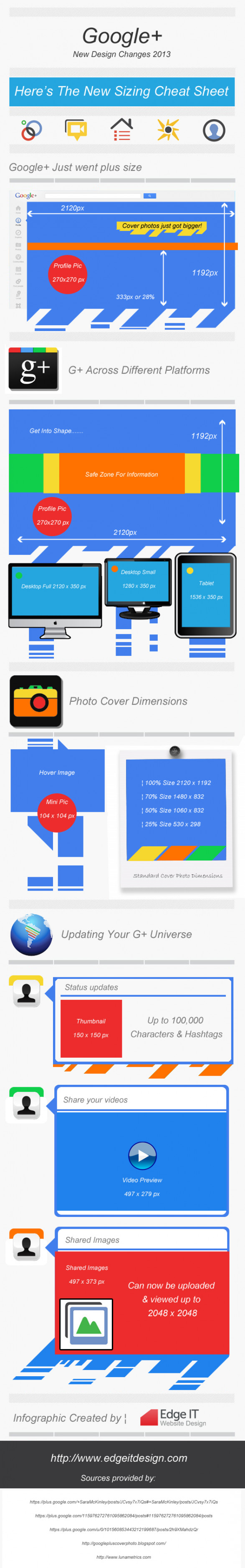 Google Plus Design Cheat Sheet 2013