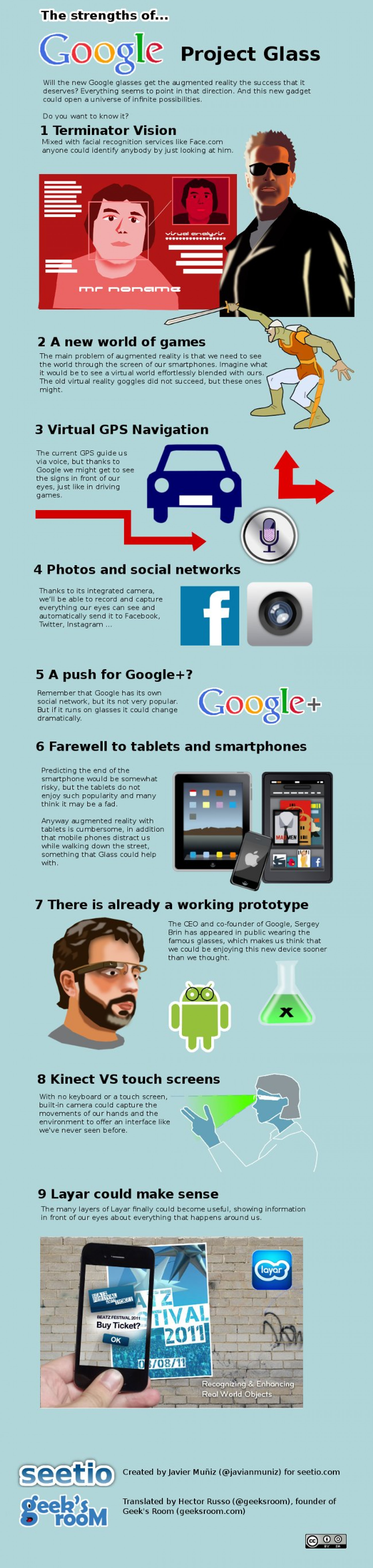 Google Project Glass Infographic