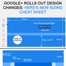 Google+ Rolls Out Design Changes Infographic
