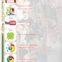 Google Timeline: Search Engine and Beyond  Infographic