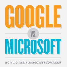 Google vs Microsoft Infographic