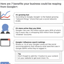 Google+: What's In It For Businesses Infographic