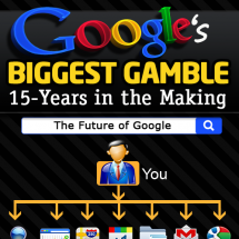 Google's Biggest Gamble Infographic