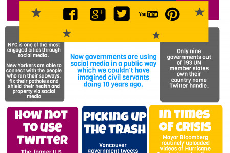 Governments and Social Media Infographic