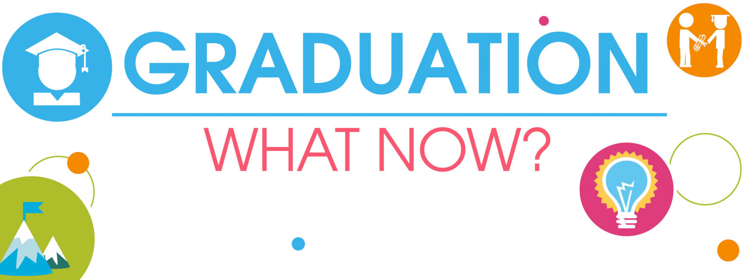 Graduation - What Now? Infographic