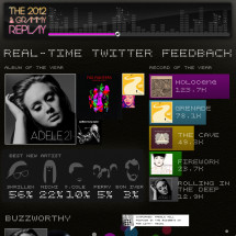 Grammy 2012 Replay Infographic