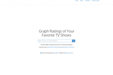 Graph TV Infographic