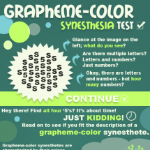 Grapheme-Color Synesthesia Test Infographic