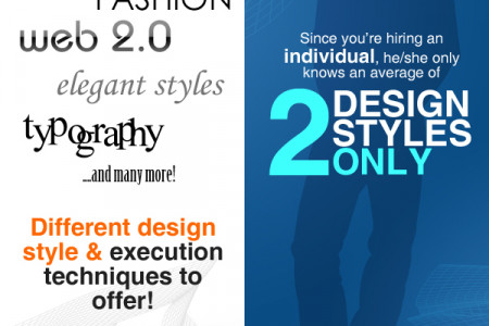 Graphic Design Outsourcing VS Hiring A Full Time Designer Infographic