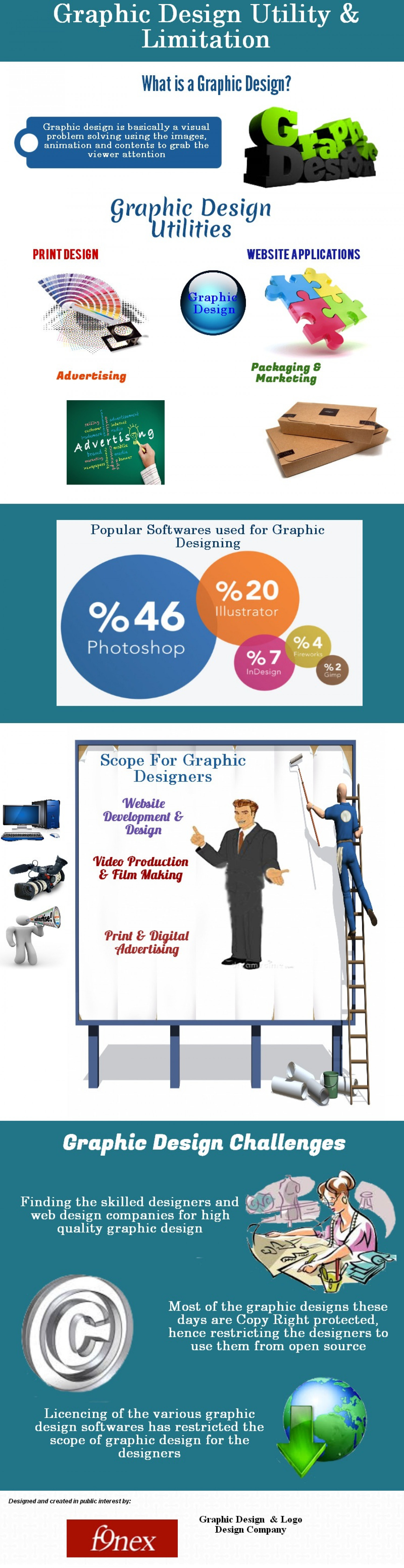 Graphic Design Utility & Limitation Infographic