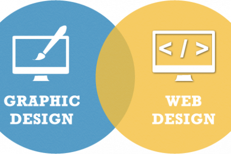 Graphic Design VS Web Design Infographic