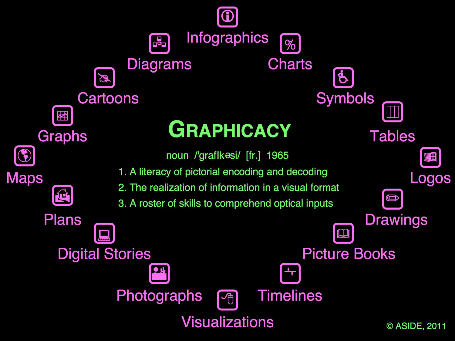 Graphicacy Infographic