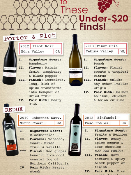 Toast to These Under-$20 Finds! Infographic