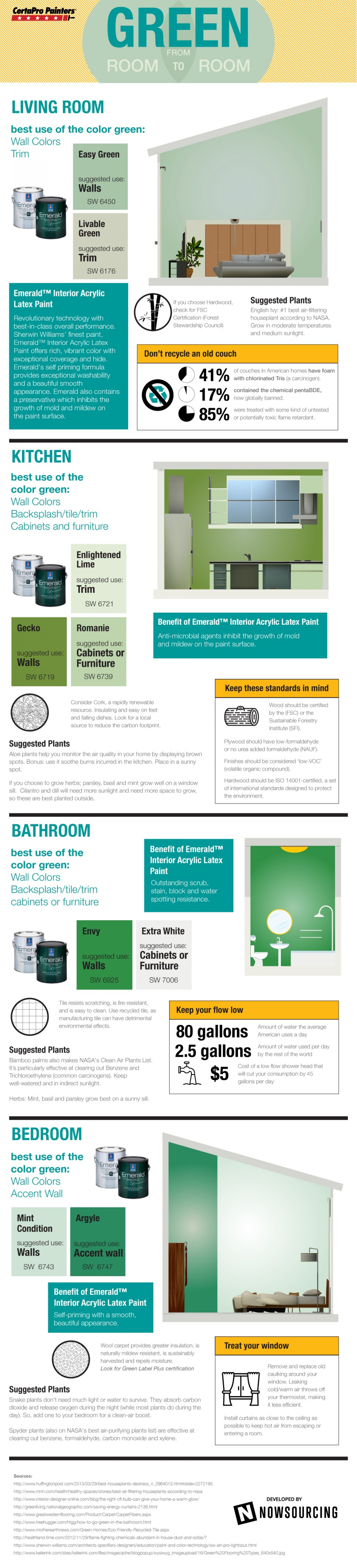 Green from to Room to Room Infographic