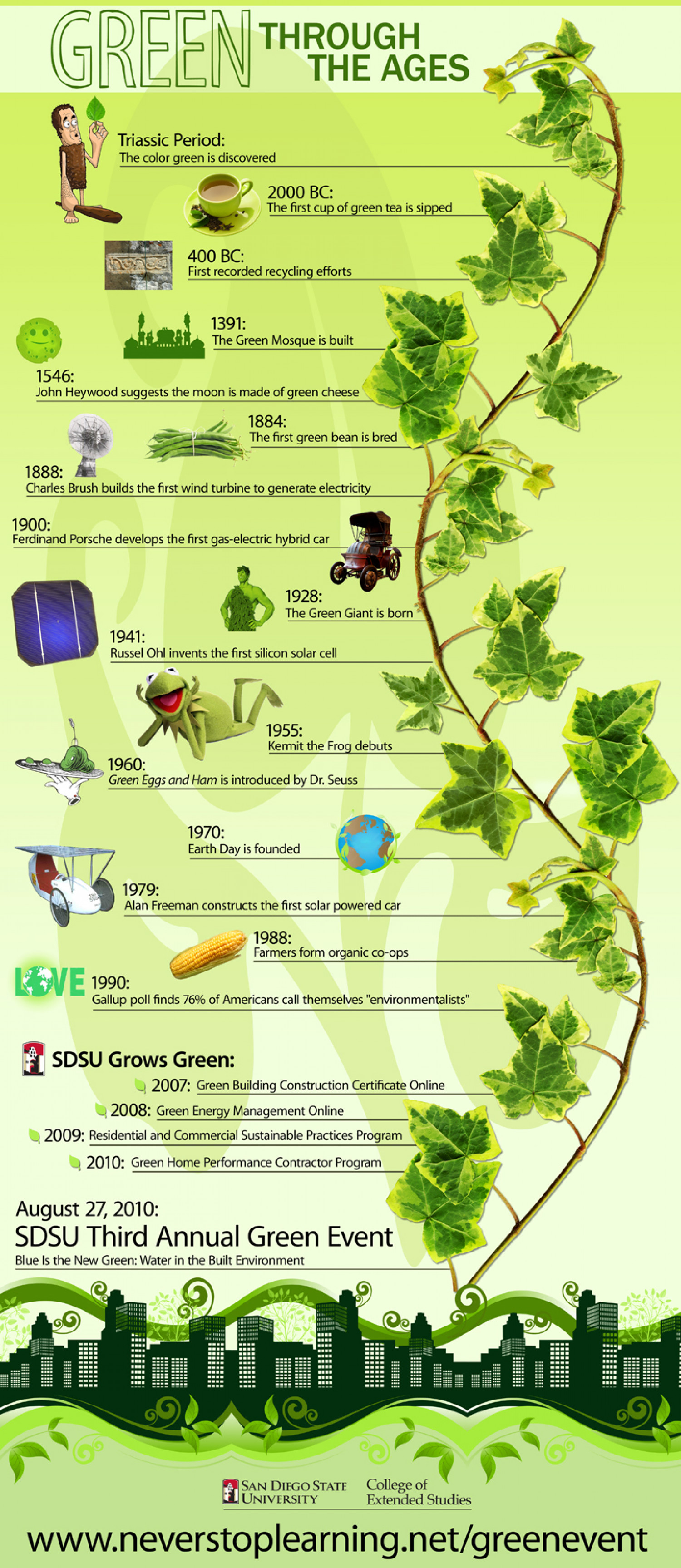 Green Through The Ages Infographic