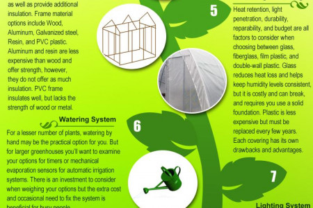 Greenhouse Infographic