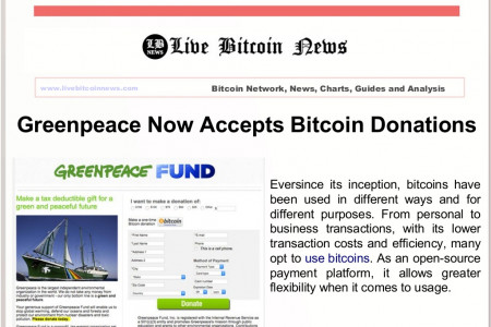 Greenpeace Now Accepts Bitcoin Donations Infographic