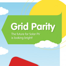 Grid Parity Infographic