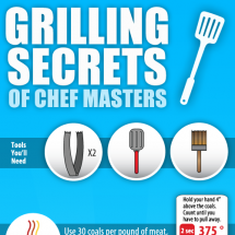 Grilling Secrets of Chef Masters Infographic