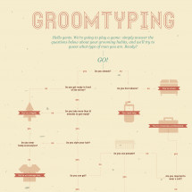 GROOMTYPING Infographic