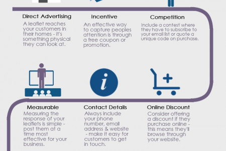 Grow Your Business With Leaflets Infographic