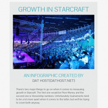 Growth in Starcraft Infographic