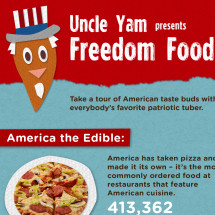 GrubHub's Uncle Yam Presents Freedom Foods Infographic
