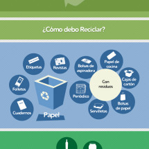 Gua Prctica de Reciclaje Infographic