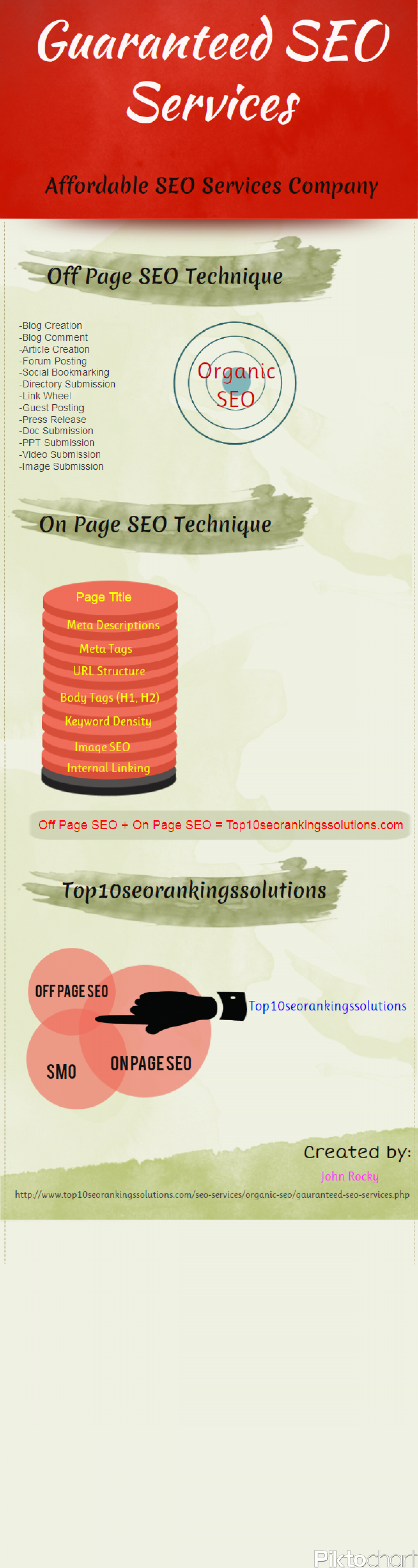 Guaranteed SEO Services Infographic
