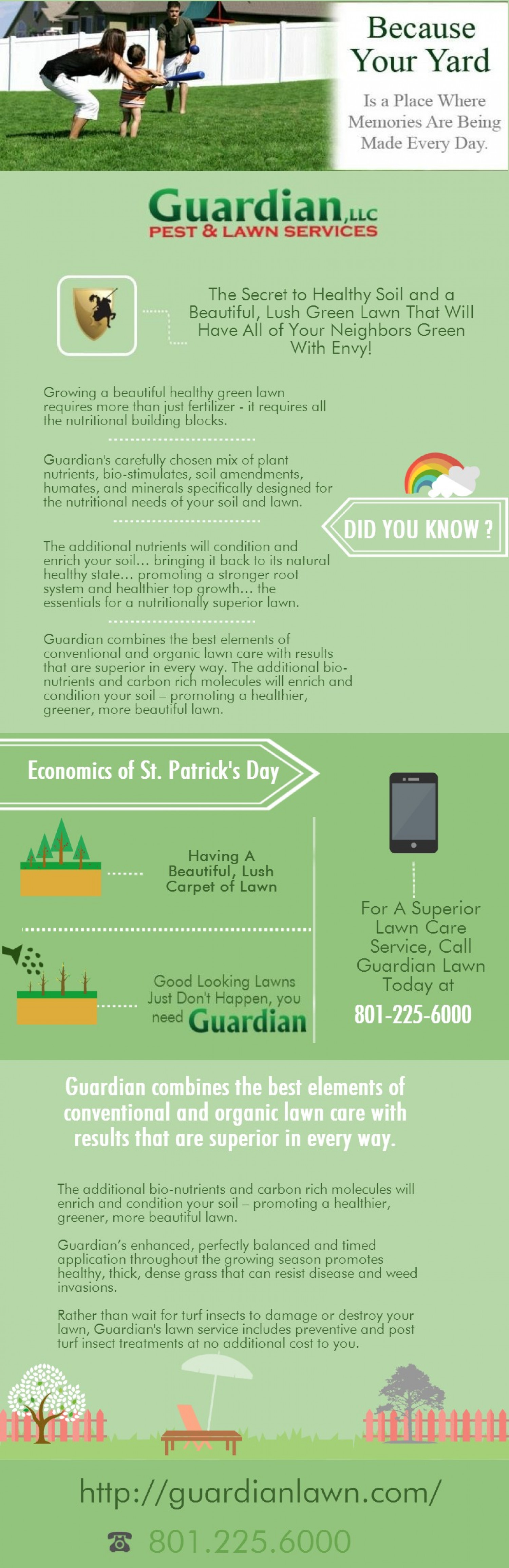 Guardian Lawn Infographic