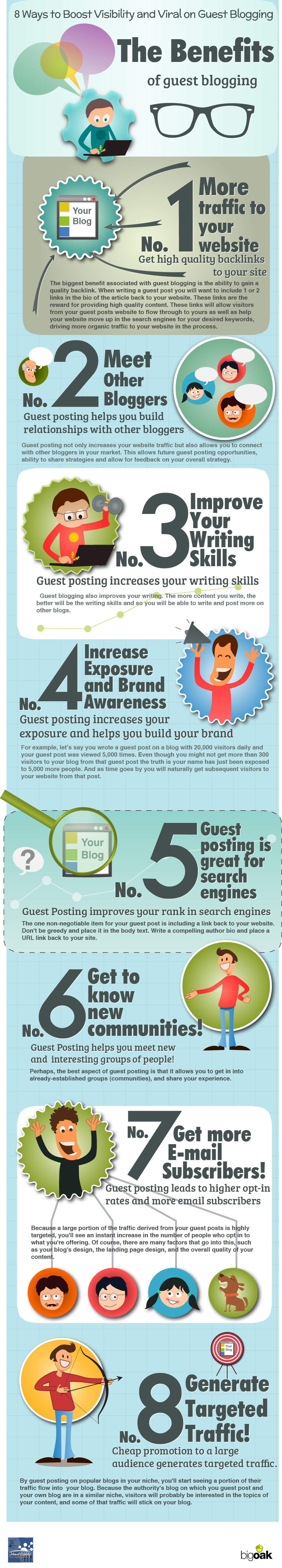 infographic - Benefits of Guest Blogging: 8 Ways to Boost Brand/website Awareness and Discover New Trends: Key Tips to Indexing Your Blog Quickly and Easily