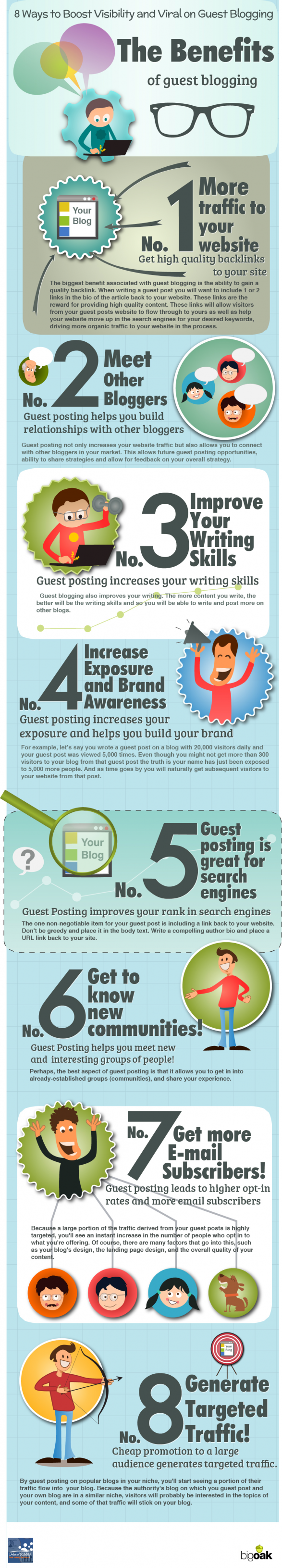 Increase Brand Awareness through Guest Blogging [INFOGRAPH]