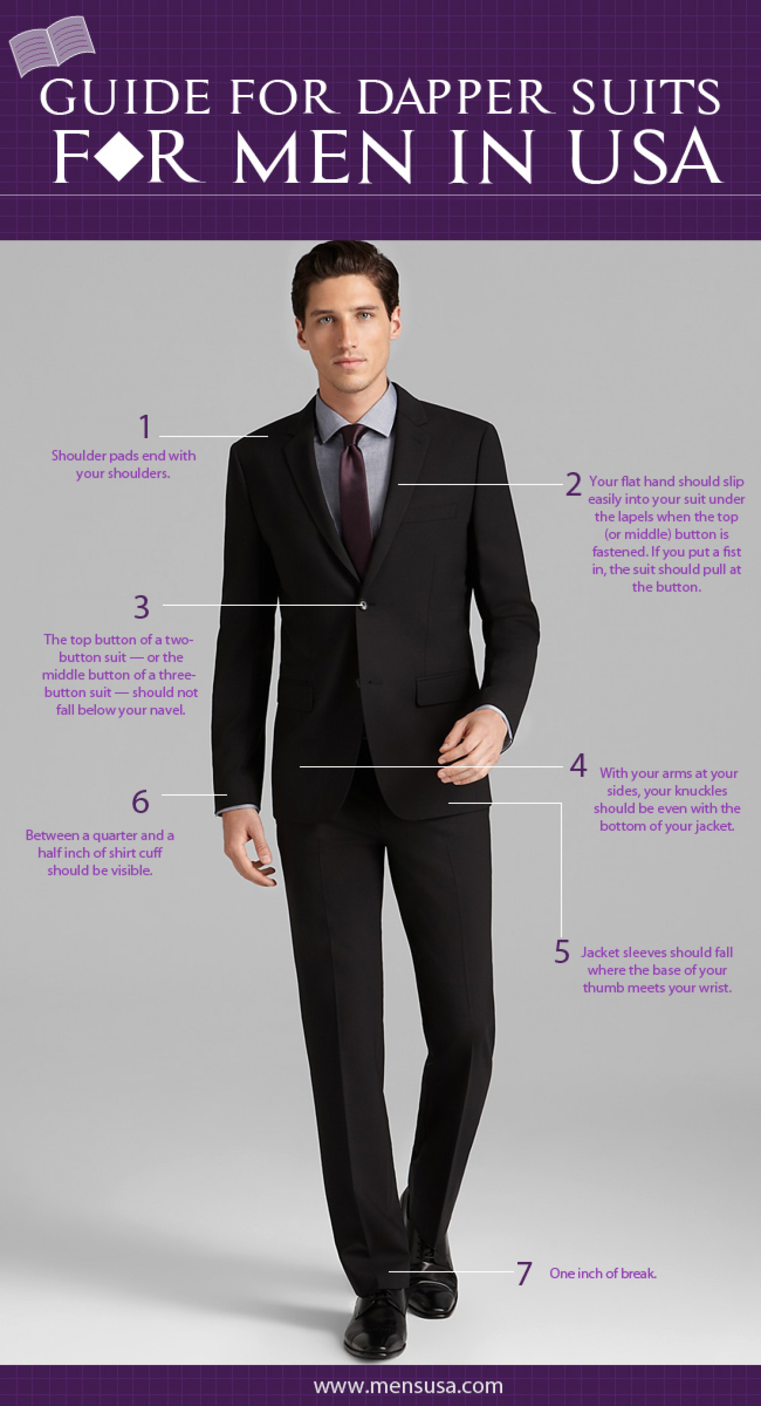 Guide for dapper look suit for men in usa Infographic