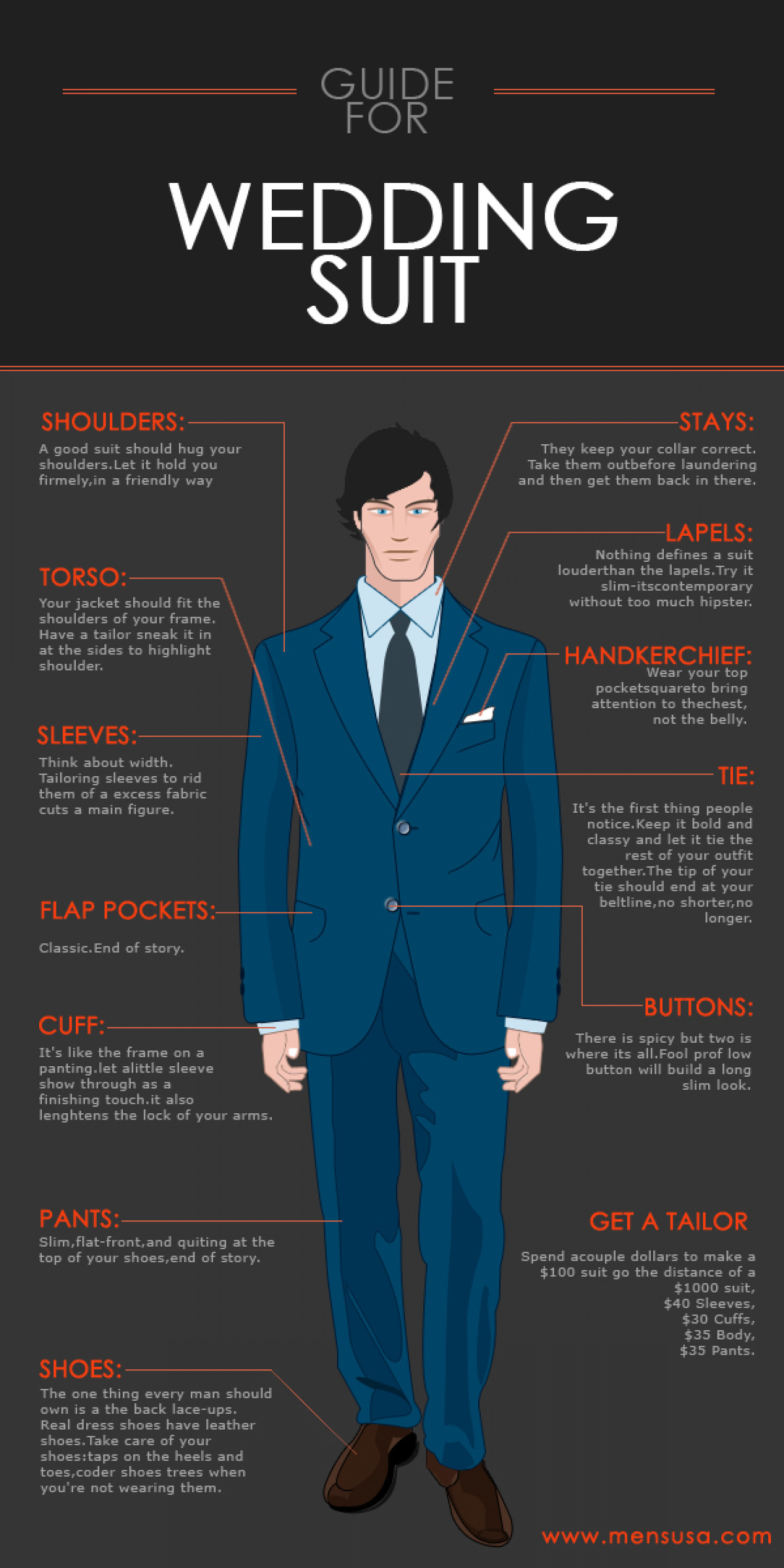 Guide for wedding suit Infographic