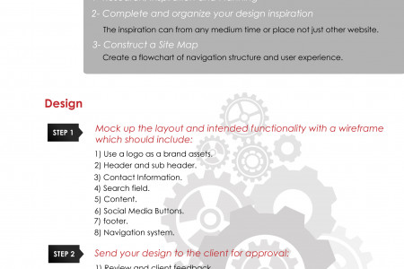 Guide line to start a web design Project Infographic