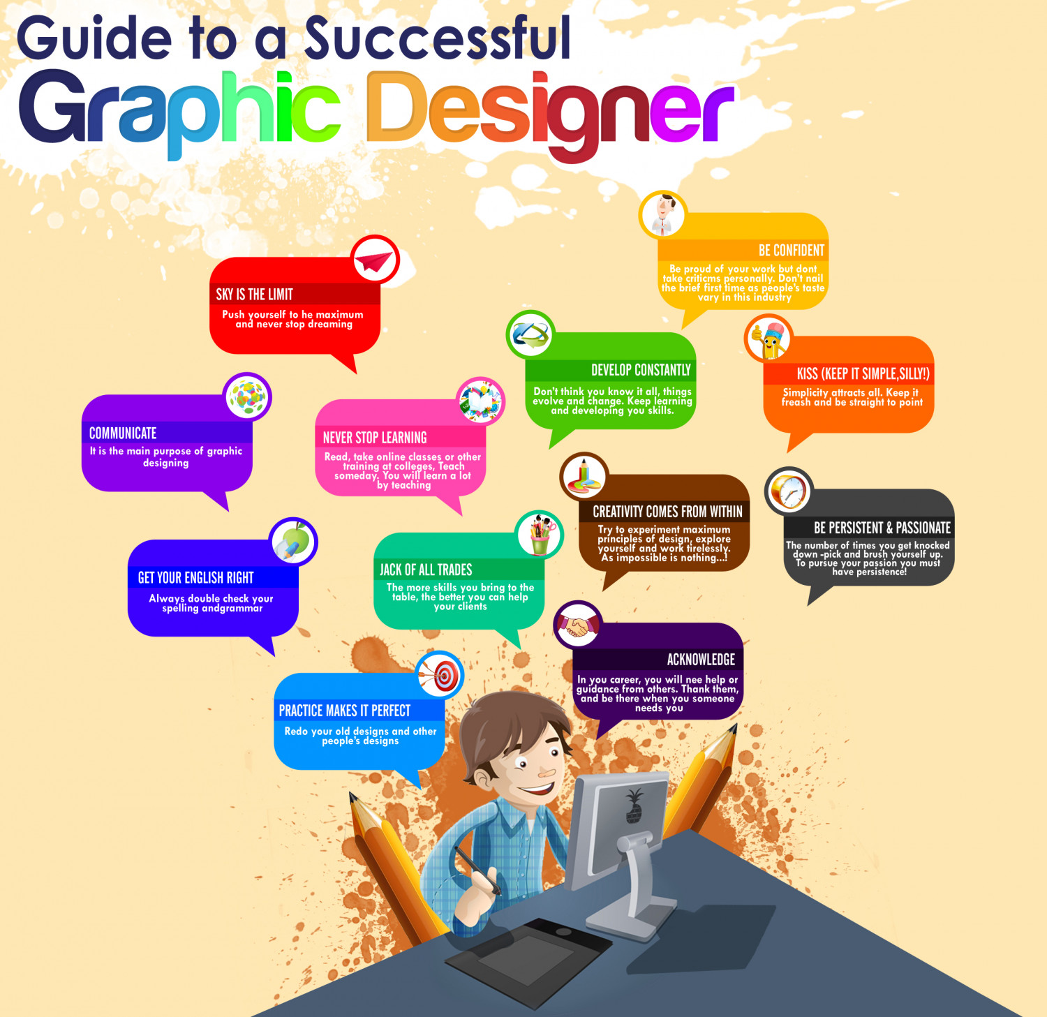 Guide to A Successful Graphic Designer Infographic