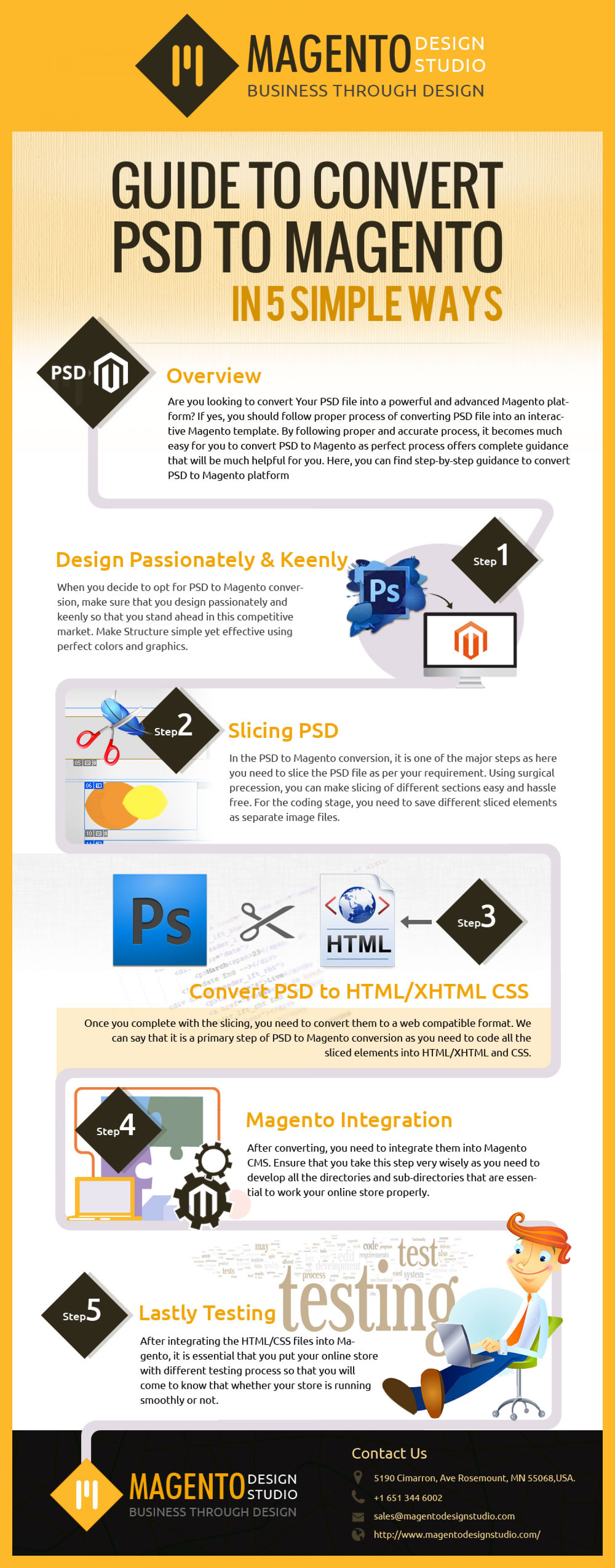 Guide to Convert PSD to Magento in 5 Simple Ways Infographic