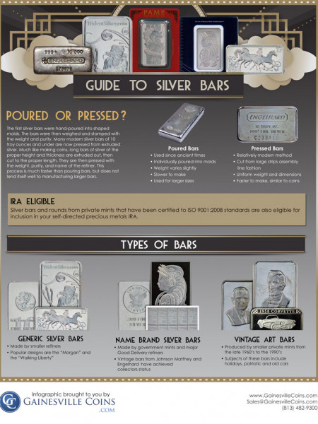 Guide to Silver Bars  Infographic