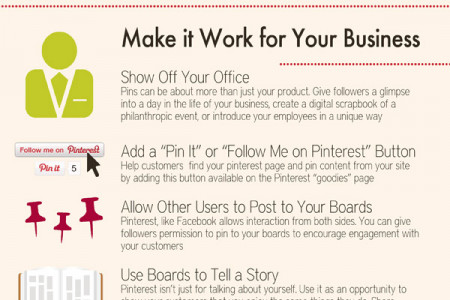 Guide to Using Pinterest for Business Infographic