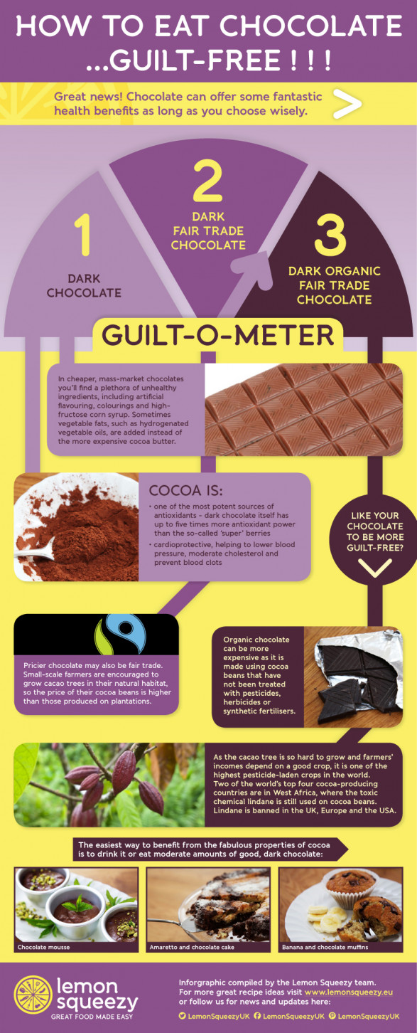 Guilt free chocolate