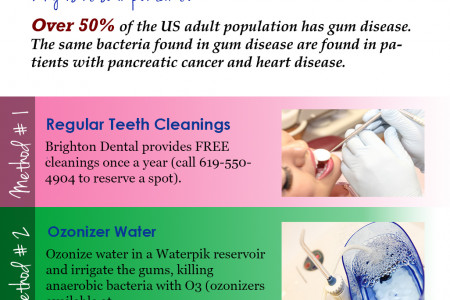 Gum Disease Prevention Week: 3 Easy Methods To Prevent Gum Disease Infographic